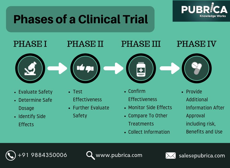 Enhancing pediatric clinical trial feasibility through the
