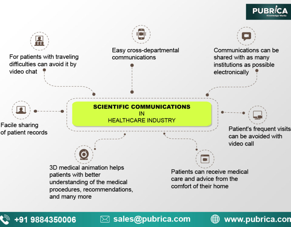 Scientific Communication in Healthcare industry