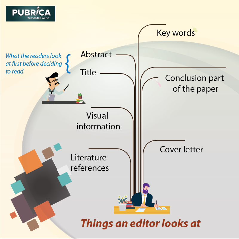 How-to-write-Medical-Research-Paper-For-publishing
