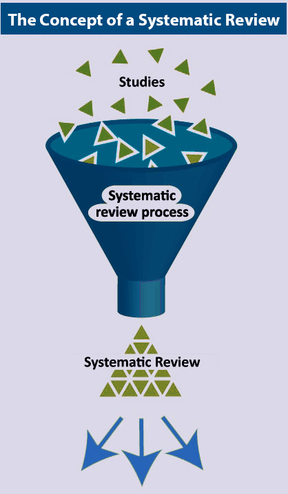 Systematic-Review-Meta– Analysis-Guide